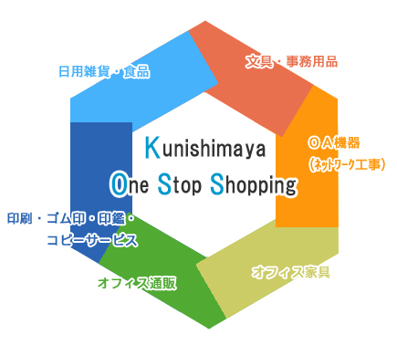 One Stop Shopping